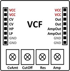 VCF_IOs