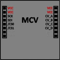 MCV_IOs